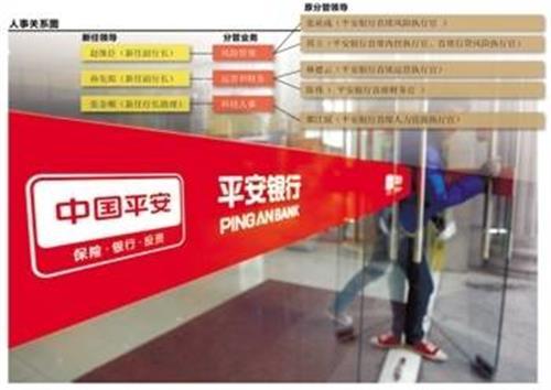 """长沙平安银行""""新一贷""""贷款条件要哪些?"""